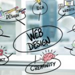 How to Find the Best Web Designer to Suit your Needs